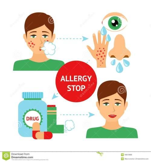 alergie 1